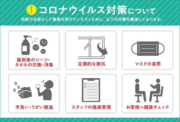 平塚市にある当院のコロナ対策について